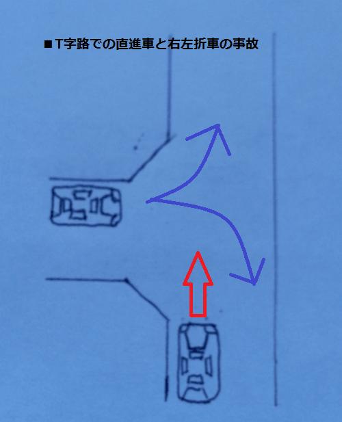 T字路直進車-右左折車