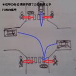 自動車と歩行者の事故(信号あり)