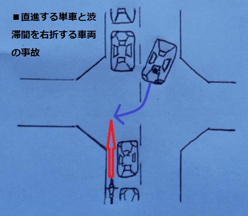 渋滞間の右折車と直進する単車