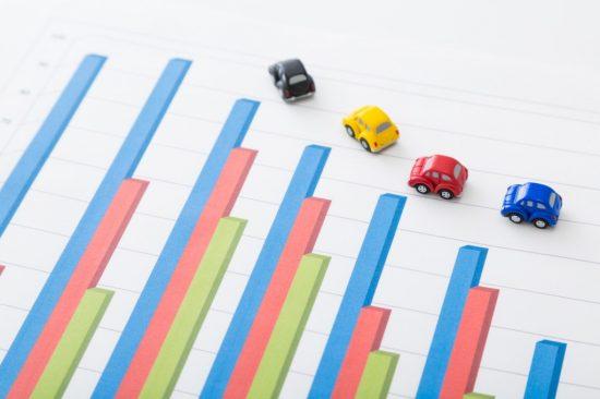 保険料のグラフ