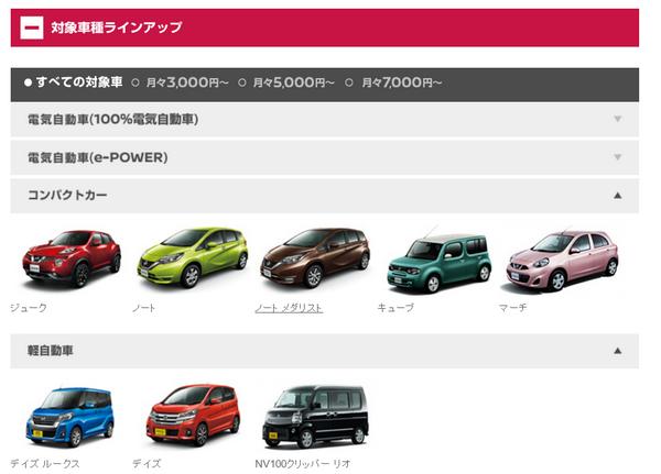 日産の残価設定対象車種一覧