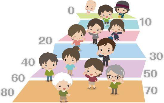 色々な年齢の人