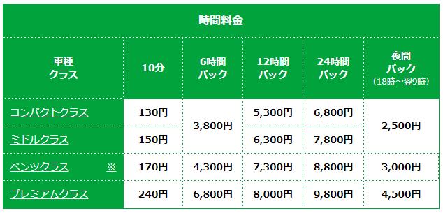 カレコベーシックプランの利用料金表