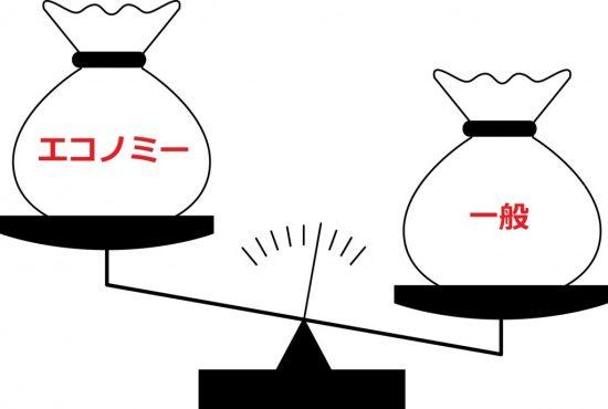 エコノミー型と一般型の選択
