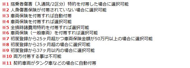 三井住友海上の補償内容注釈