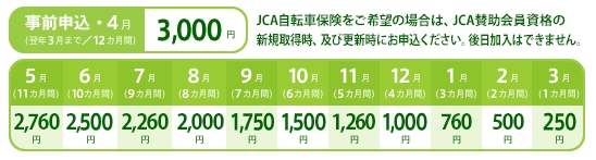 JCA自転車保険料