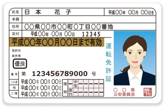 ゴールドのIC運転免許証