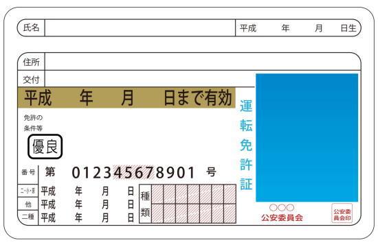 ゴールド免許のイメージ図