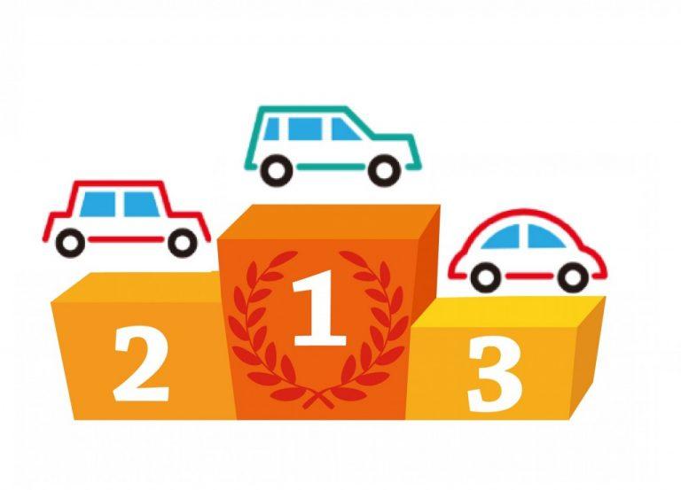 2020年自動車保険ランキング