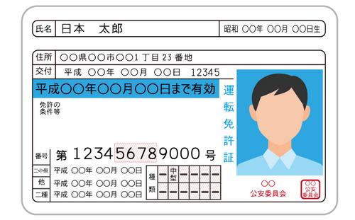 運転 免許 証 点数