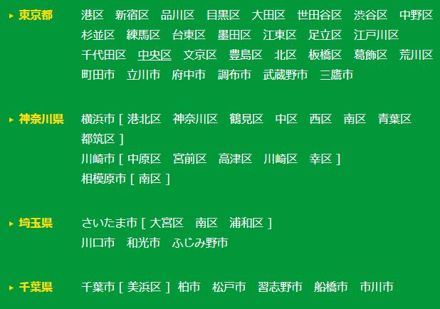 カレコステーション設置地域(関東)