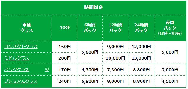 カレコ平日プランの利用料金表(休日の場合)