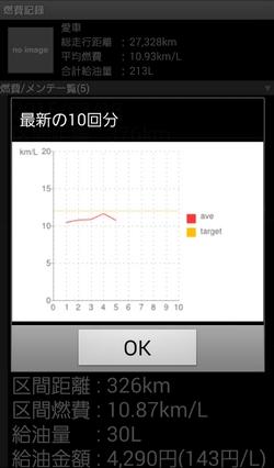 燃費アプリ-グラフ
