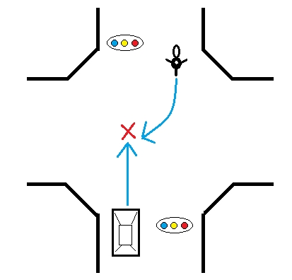 直進車と右折車(自動車・バイク)