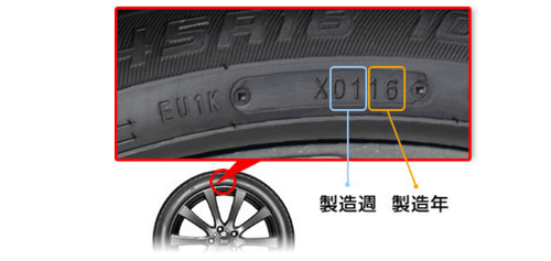 タイヤの製造年数